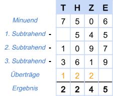 Schriftliches Subtrahieren ⇒ Minus rechnen ausführlich erklärt