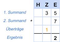 Addition Beispiel 1 - Schritt 2