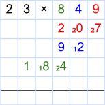 Multiplikation Beispiel - Schritt 4