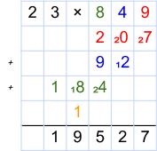 Multiplikation Beispiel - Schritt 5