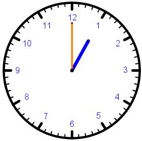 Die Uhr - 1 Uhr