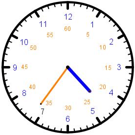 Die Uhr 4:36