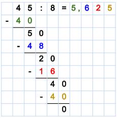 Dividieren - 2. Beispiel Schritt 3