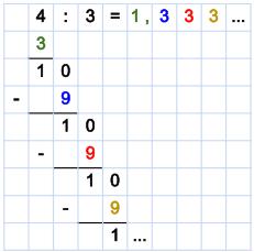 Dividieren - 3. Beispiel
