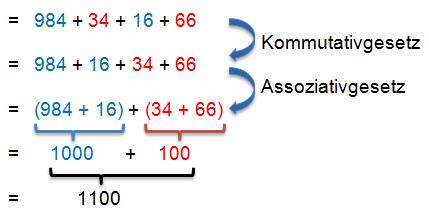 Assoziativgesetz - Beispiel Addition Rechenvorteile