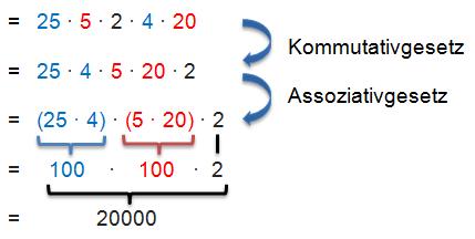 Assoziativgesetz - Beispiel Multiplikation