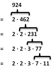 Primfaktorzerlegung - Beispiel 1