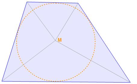 Das Tangentenviereck 2