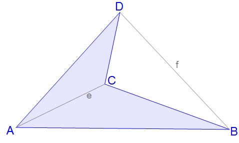Das konkave Viereck