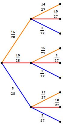 Beispiel 2: zweiter Wurf