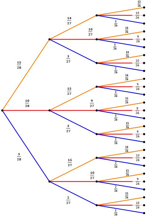 Beispiel 2: dritter Zug