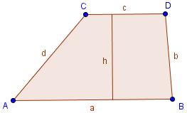 Beispiel Trapez 1