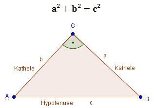 a²+b²=c²