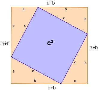 Herleitung Phythagoras