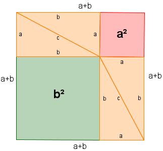 Herleitung Phythagoras 2