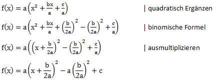 f(x)=a(x+b/2a)^2-a(b/2a)^2+c