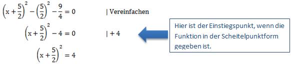 (x+5/2)^2=4