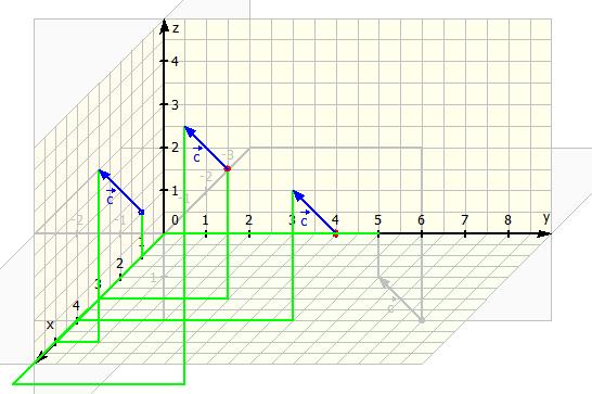 Vektor im Koordinatensystem 3D