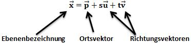 x=p+su+tv