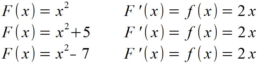 Beispielfunktionen