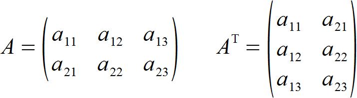 allgemeines Beispiel