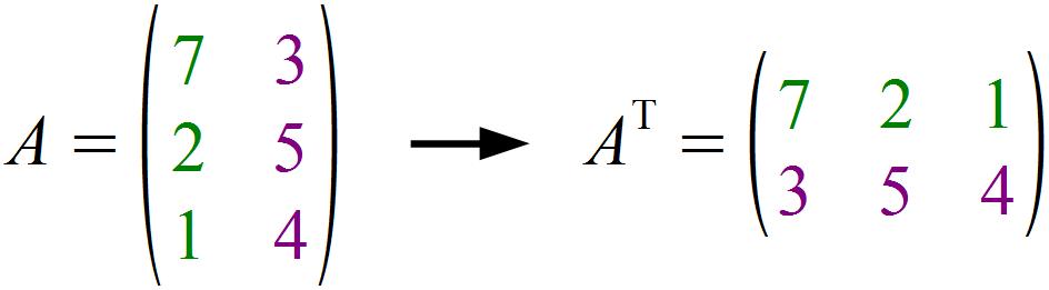 Beispiel b