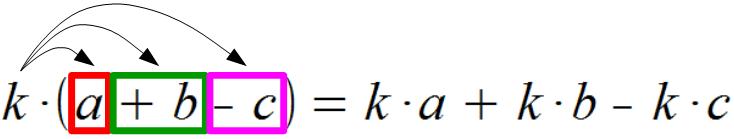 Beispiel mit Variablen 2