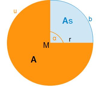 Kreisausschnitt