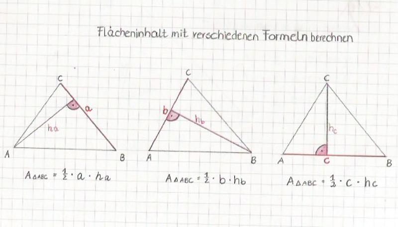 Flächeninhalt eines Dreiecks ⇒ verständlich erklärt
