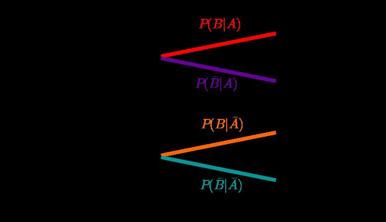 Geogebra File: /uploads/legacy/4716_J6gLnBEcCM.xml